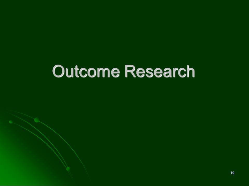 Outcome Research 70