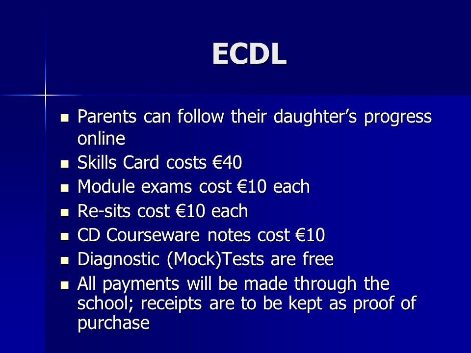 ECDL Skills Card costs 40 Skills Card costs 40 Module exams cost 10 each Module exams cost 10 each Re-sits cost 10 each Re-sits cost 10 each CD Course