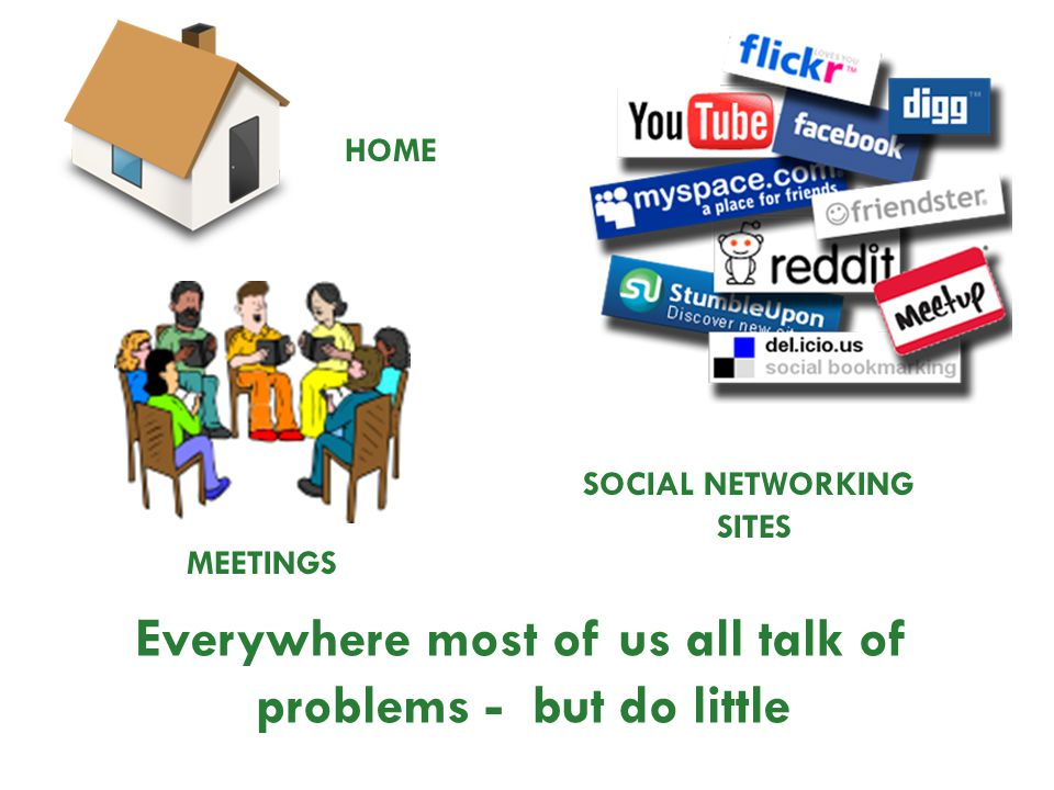 HOME MEETINGS SOCIAL NETWORKING SITES Everywhere most of us all talk of problems - but do little