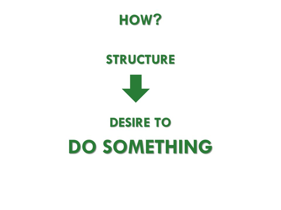 HOW ? STRUCTURE DESIRE TO DO SOMETHING