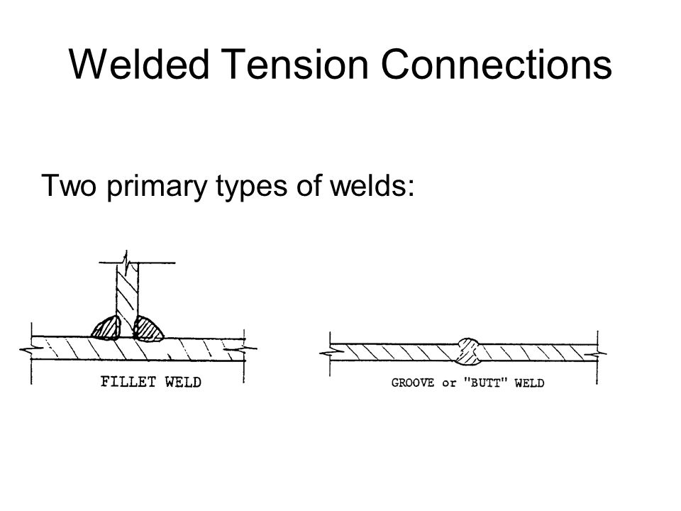 Welded Tension Connections Two primary types of welds:
