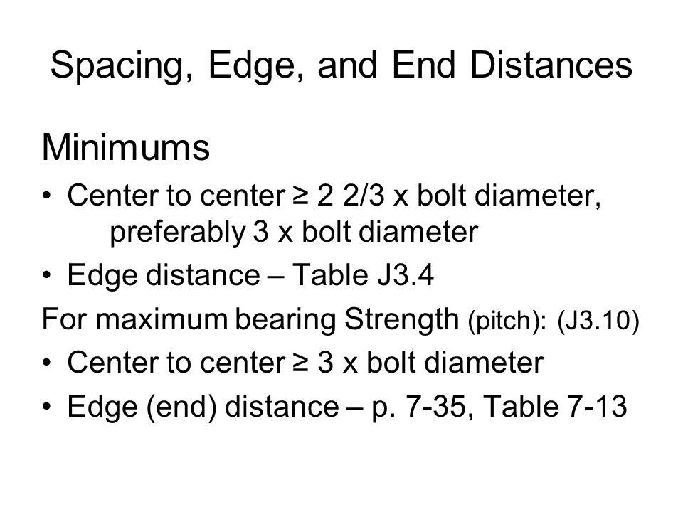 Spacing, Edge, and End Distances Minimums Center to center 2 2/3 x bolt diameter, preferably 3 x bolt diameter Edge distance – Table J3.4 For maximum