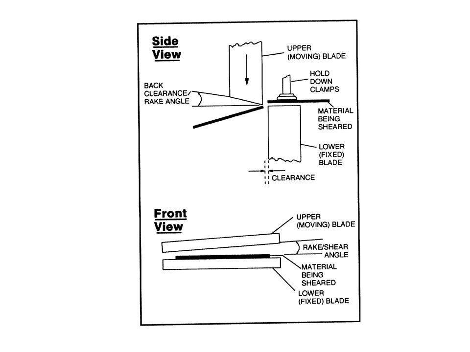Removing Iron Contamination Mechanical cleaning Chemical cleaning ASTM A 967, Chemical Passivation Treatments