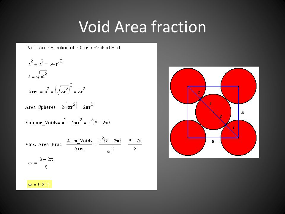 Void Area fraction