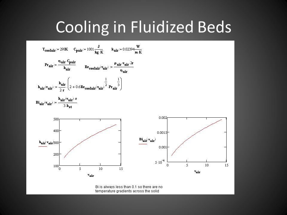 Cooling in Fluidized Beds