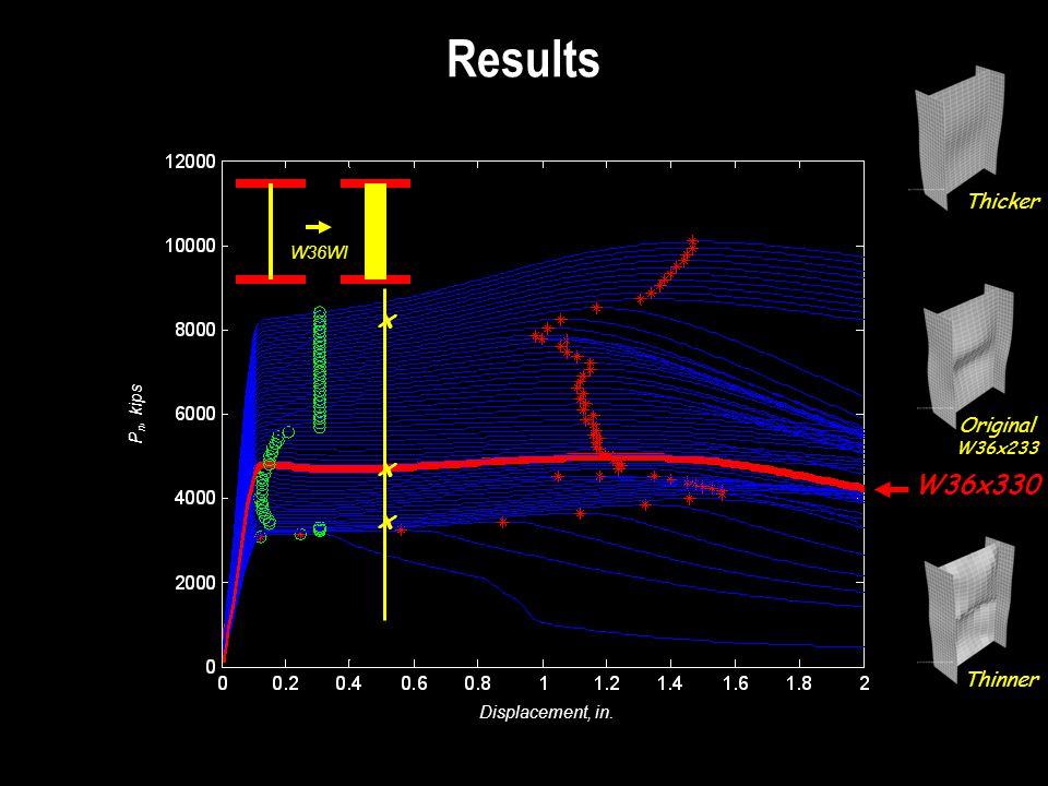 Results W36x330 x x x W36WI Thicker Original W36x233 Thinner Displacement, in. P n, kips