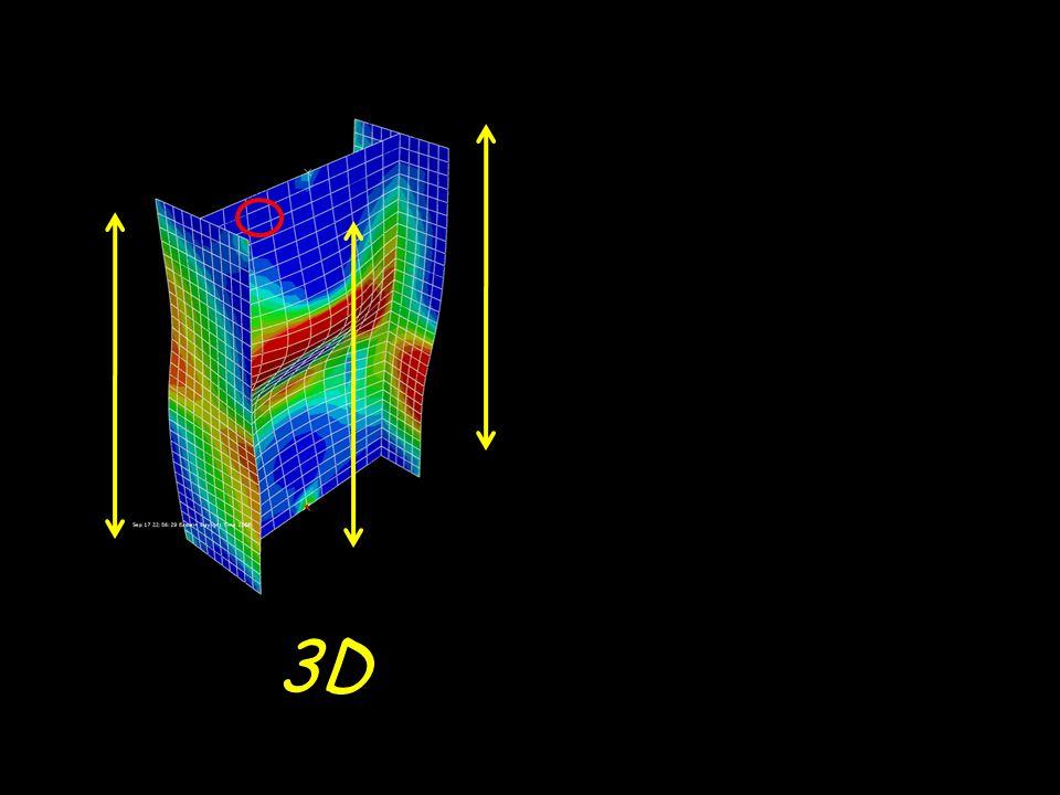 S4 - Element 3D x x
