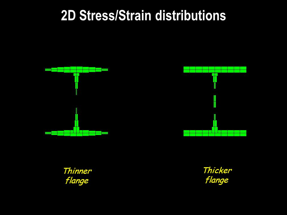 Thinner flange Thicker flange 2D Stress/Strain distributions