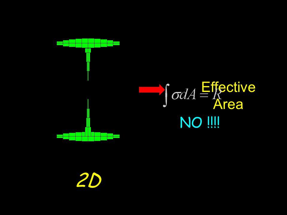 2D Effective Area NO !!!!