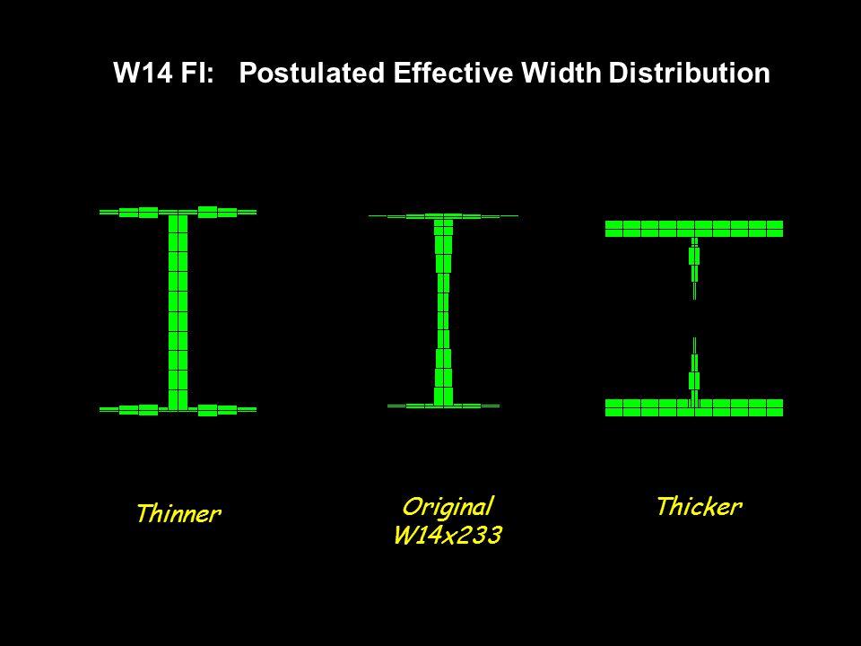 W14 FI: Postulated Effective Width Distribution Thinner ThickerOriginal W14x233