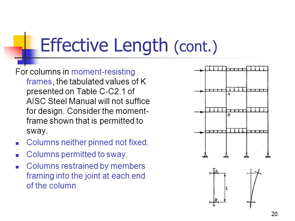 20 Effective Length (cont.) For columns in moment-resisting frames, the tabulated values of K presented on Table C-C2.1 of AISC Steel Manual will not