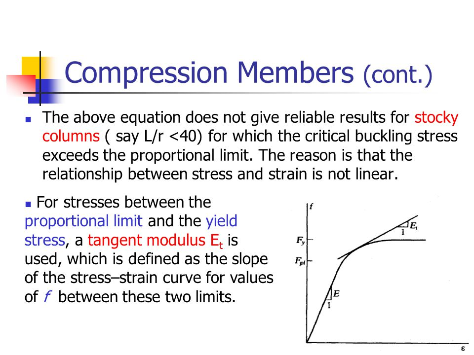 9 Compression Members (cont.) The above equation does not give reliable results for stocky columns ( say L/r <40) for which the critical buckling stre