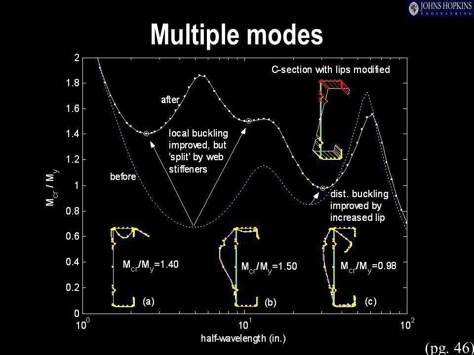 Multiple modes (pg. 46)