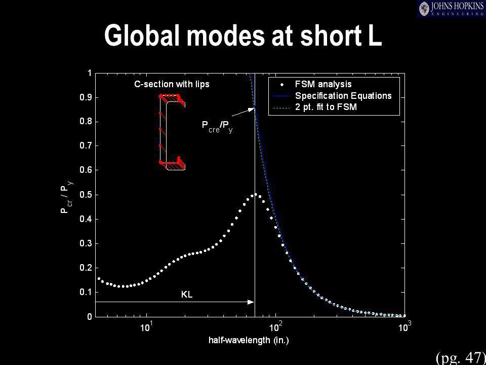 Global modes at short L (pg. 47)
