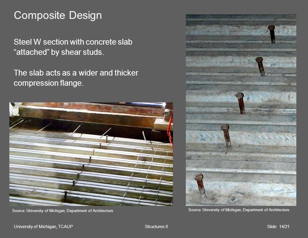 Composite Design Steel W section with concrete slab attached by shear studs.