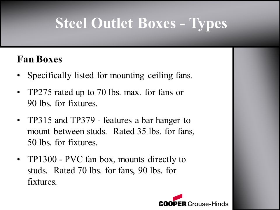 Steel Outlet Boxes - Types Fan Boxes Specifically listed for mounting ceiling fans.