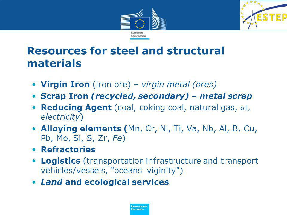 Policy Research and Innovation Research and Innovation Resources for steel and structural materials Virgin Iron (iron ore) – virgin metal (ores) Scrap Iron (recycled, secondary) – metal scrap Reducing Agent (coal, coking coal, natural gas, oil, electricity) Alloying elements (Mn, Cr, Ni, Ti, Va, Nb, Al, B, Cu, Pb, Mo, Si, S, Zr, Fe) Refractories Logistics (transportation infrastructure and transport vehicles/vessels, oceans viginity ) Land and ecological services