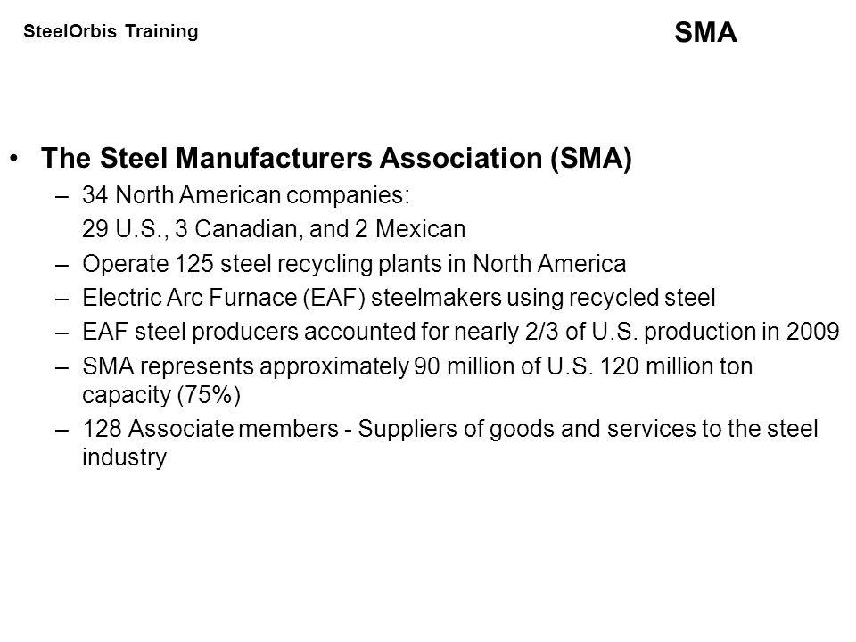 Steelmaking Flowlines