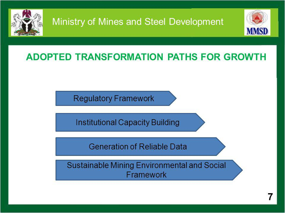 18 Ministry of Mines and Steel Development COAL RESOURCES OF NIGERIA Coal exists in 13 States of the country Current exploration results indicate over one trillion tonnes Development of Coal for power generation – a priority of government Clean coal exploitation techniques desired in view of our experiences in oil and gas exploitation Coal & Lignite bearing States 18