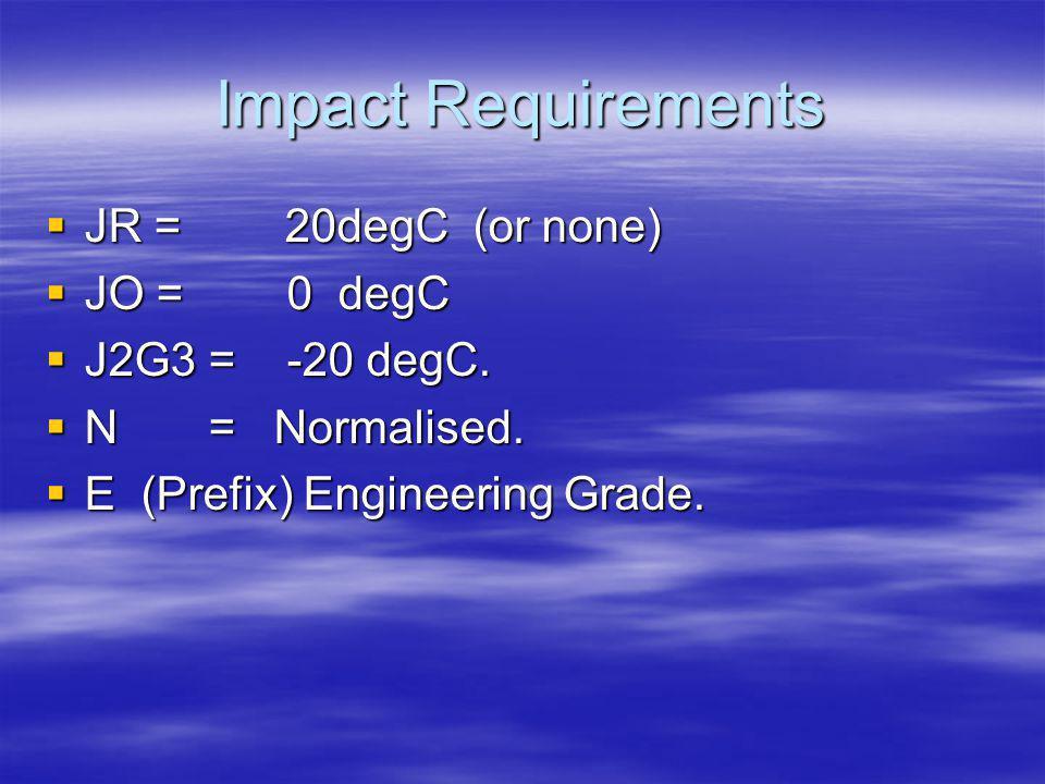 Impact Requirements JR = 20degC (or none) JR = 20degC (or none) JO = 0 degC JO = 0 degC J2G3 = -20 degC. J2G3 = -20 degC. N = Normalised. N = Normalis