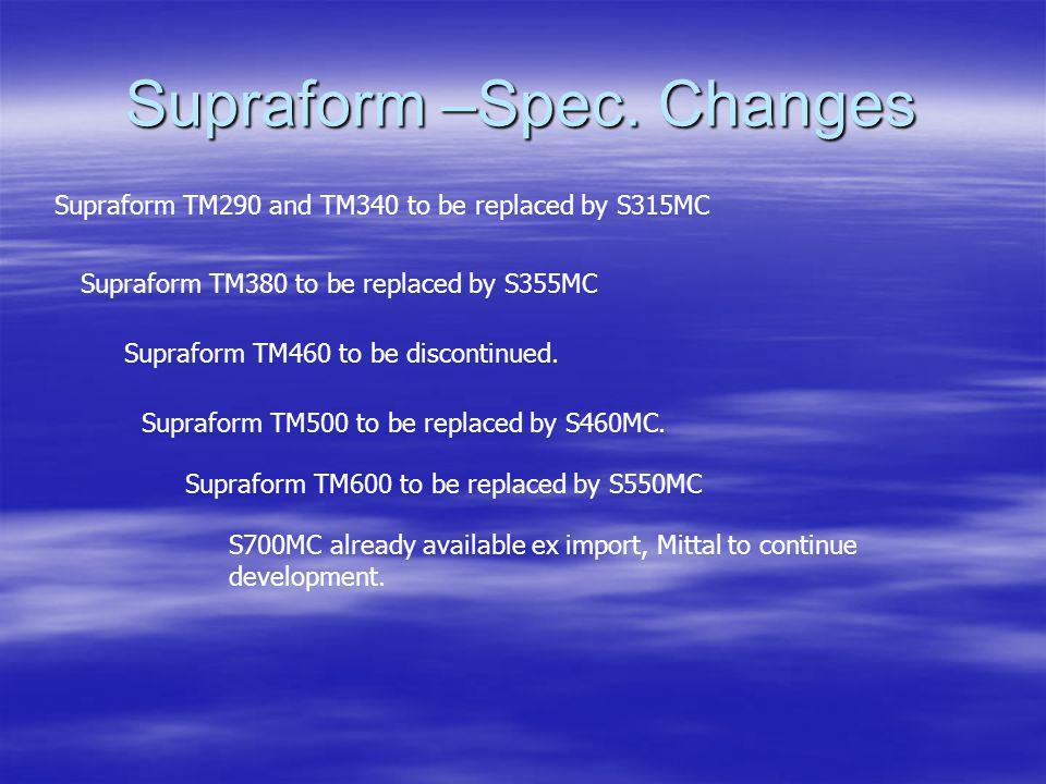 Supraform –Spec. Changes Supraform TM290 and TM340 to be replaced by S315MC Supraform TM380 to be replaced by S355MC Supraform TM460 to be discontinue