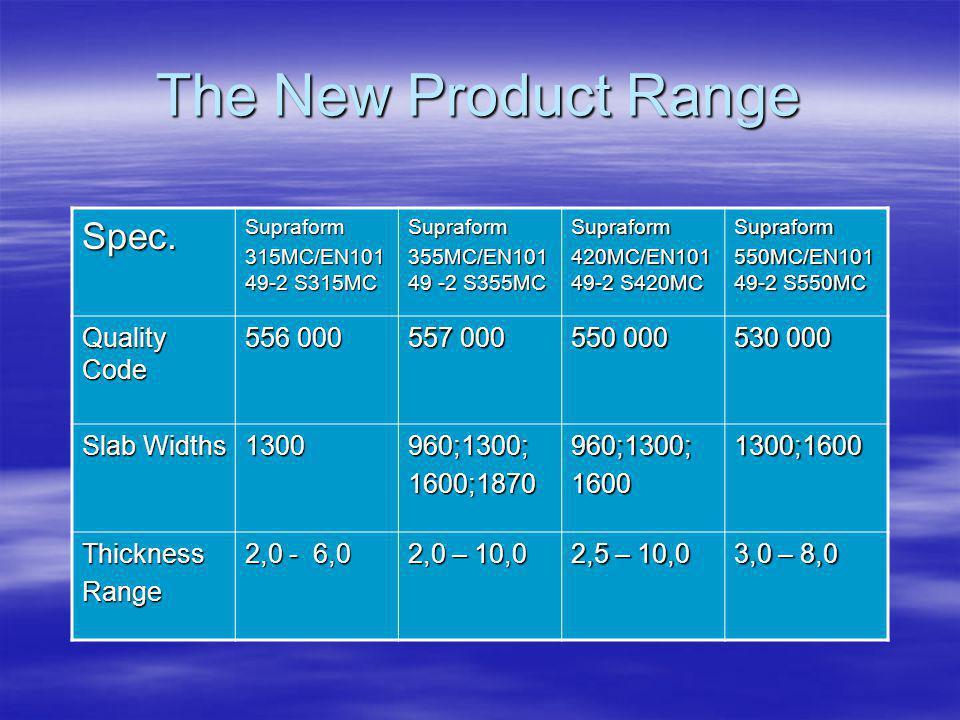 The New Product Range Spec.Supraform 315MC/EN101 49-2 S315MC Supraform 355MC/EN101 49 -2 S355MC Supraform 420MC/EN101 49-2 S420MC Supraform 550MC/EN10