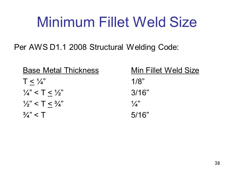 38 Minimum Fillet Weld Size Per AWS D1.1 2008 Structural Welding Code: Base Metal ThicknessMin Fillet Weld Size T < ¼1/8 ¼ < T < ½3/16 ½ < T < ¾¼ ¾ <