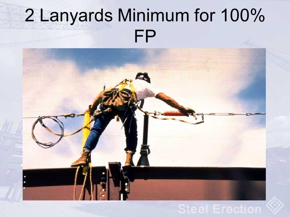2 Lanyards Minimum for 100% FP