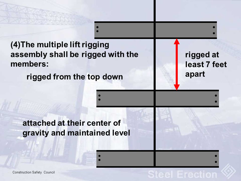 (4)The multiple lift rigging assembly shall be rigged with the members: rigged at least 7 feet apart rigged from the top down attached at their center