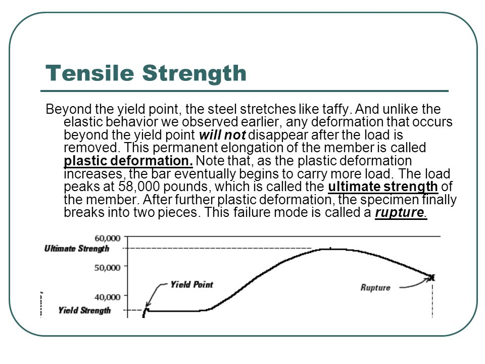 Tensile Strength Beyond the yield point, the steel stretches like taffy. And unlike the elastic behavior we observed earlier, any deformation that occ