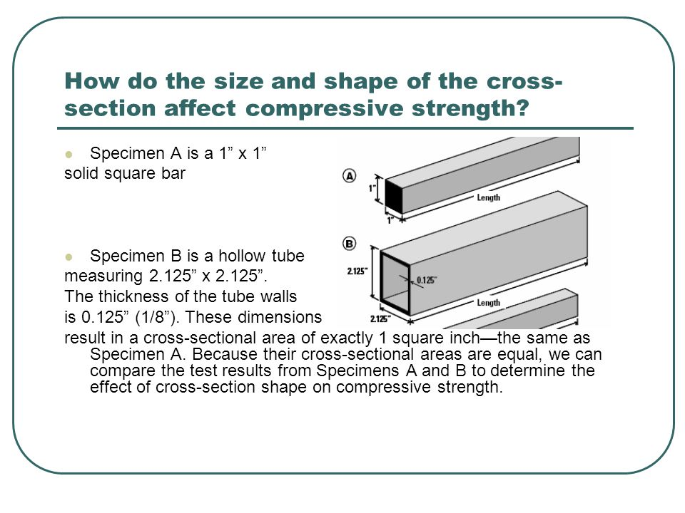 How do the size and shape of the cross- section affect compressive strength? Specimen A is a 1 x 1 solid square bar Specimen B is a hollow tube measur
