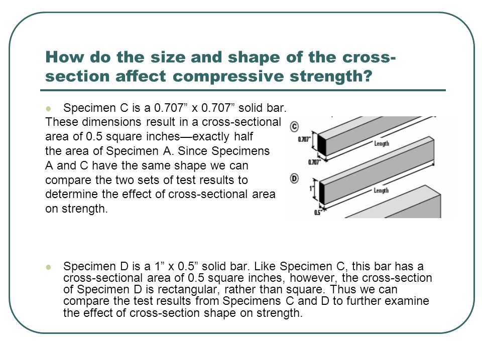 How do the size and shape of the cross- section affect compressive strength? Specimen C is a 0.707 x 0.707 solid bar. These dimensions result in a cro
