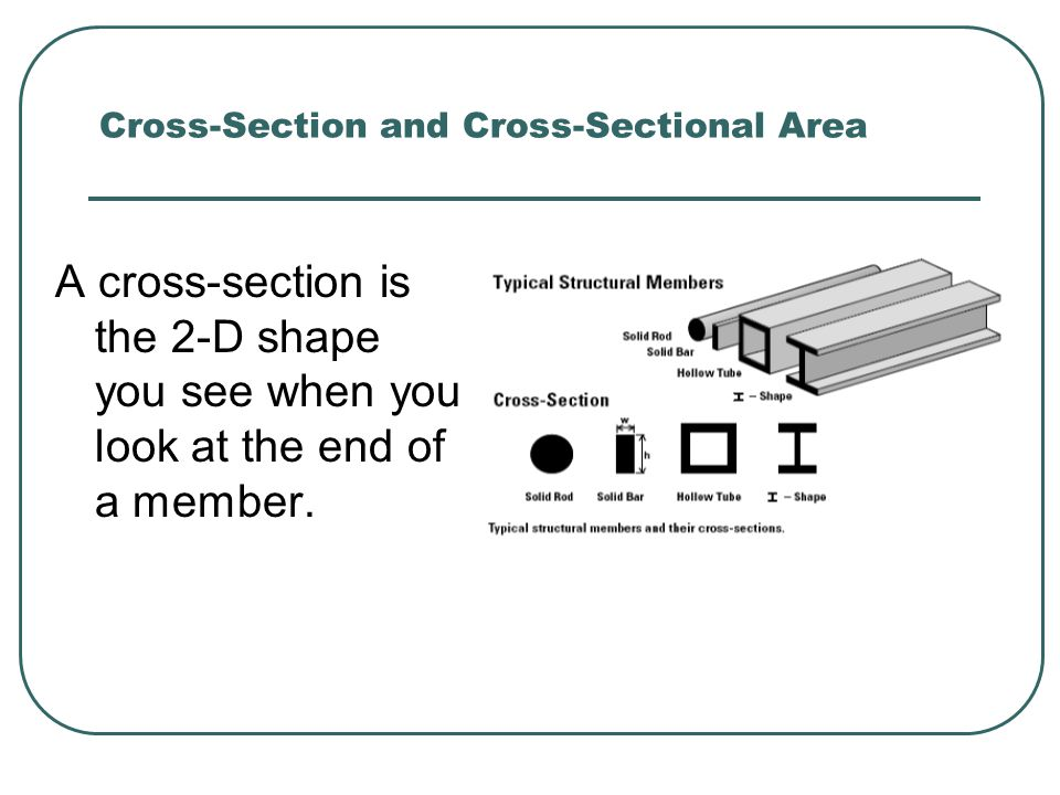 The cross-sectional area is the surface area of the cross-section.
