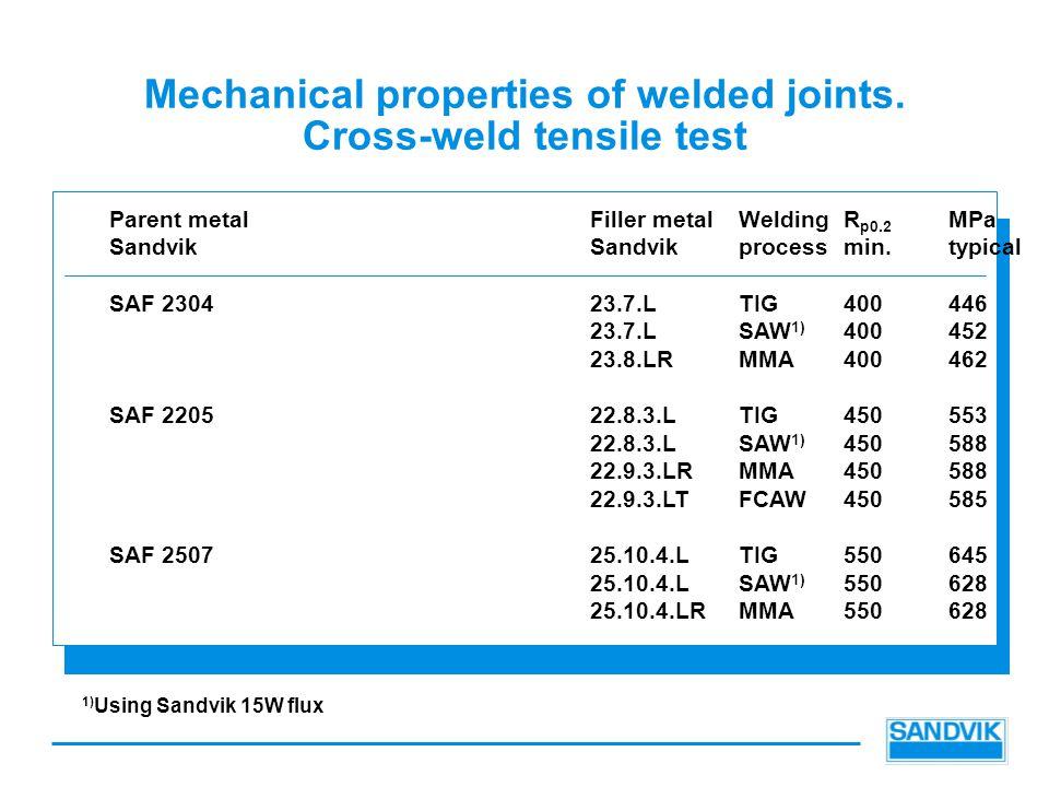 Mechanical properties of welded joints.