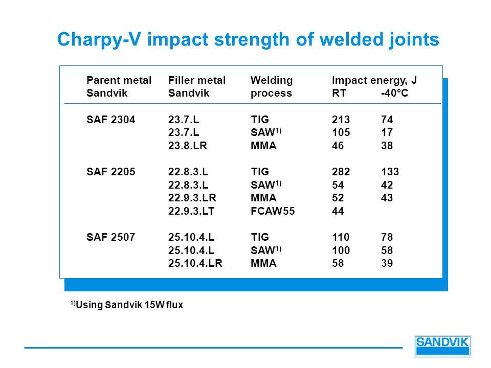 Charpy-V impact strength of welded joints Parent metalFiller metalWeldingImpact energy, J SandvikSandvikprocessRT-40°C SAF 230423.7.LTIG21374 23.7.LSAW 1) 10517 23.8.LRMMA4638 SAF 220522.8.3.LTIG282133 22.8.3.LSAW 1) 5442 22.9.3.LRMMA5243 22.9.3.LTFCAW5544 SAF 250725.10.4.LTIG11078 25.10.4.LSAW 1) 10058 25.10.4.LRMMA5839 1) Using Sandvik 15W flux