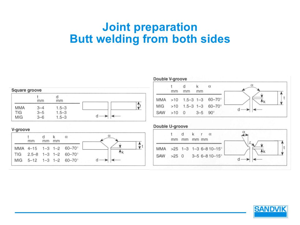 Joint preparation Butt welding from both sides