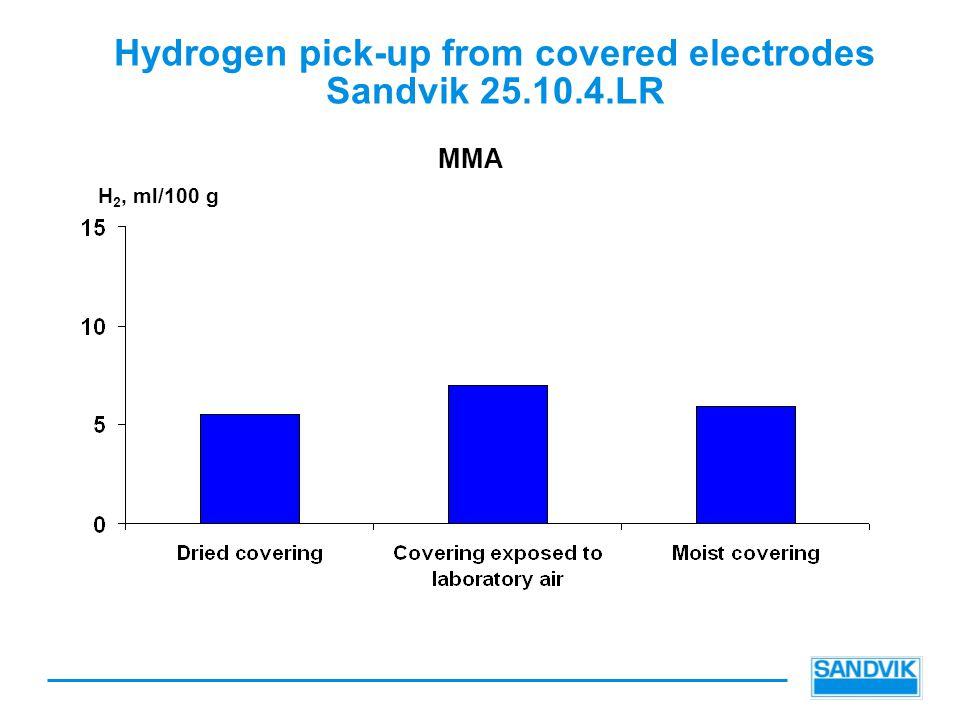 Hydrogen pick-up from covered electrodes Sandvik 25.10.4.LR MMA H 2, ml/100 g