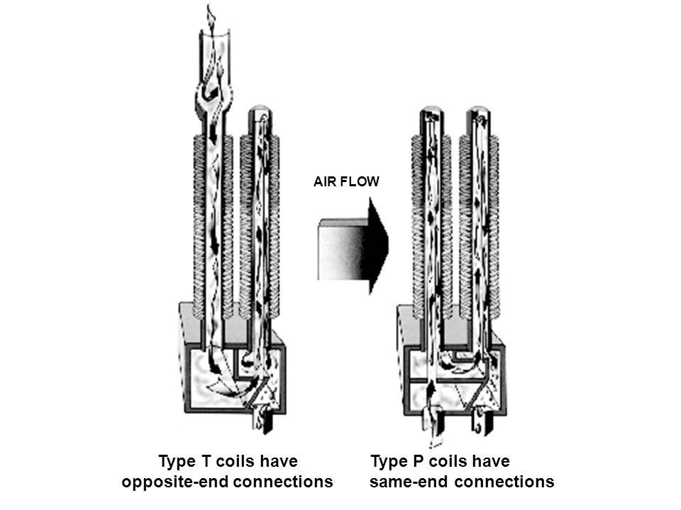 2-Row Standard Coil2-Row Centifeed Coil AIR FLOW