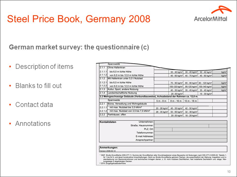 10 German market survey: the questionnaire (c) Description of items Blanks to fill out Contact data Annotations Steel Price Book, Germany 2008