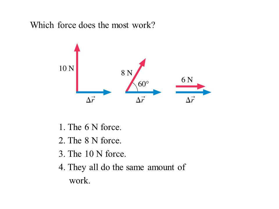 Which force does the most work.1. The 6 N force. 2.