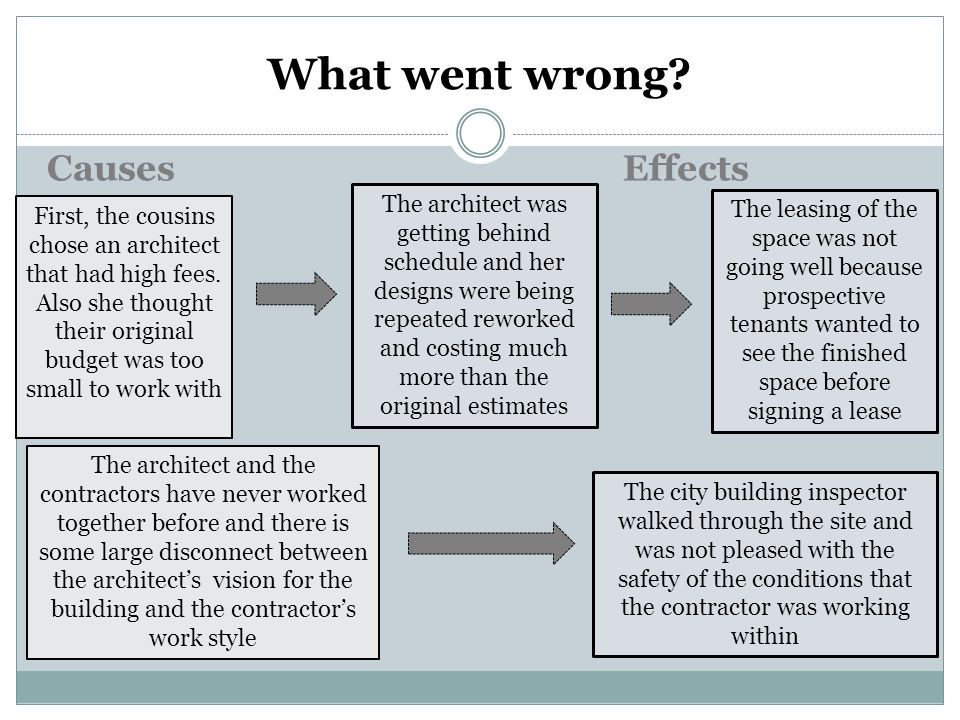What went wrong? CausesEffects First, the cousins chose an architect that had high fees. Also she thought their original budget was too small to work