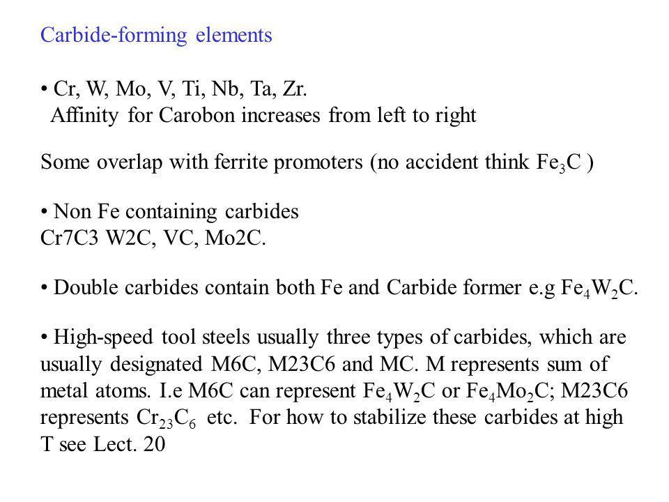 Carbide-forming elements Cr, W, Mo, V, Ti, Nb, Ta, Zr.