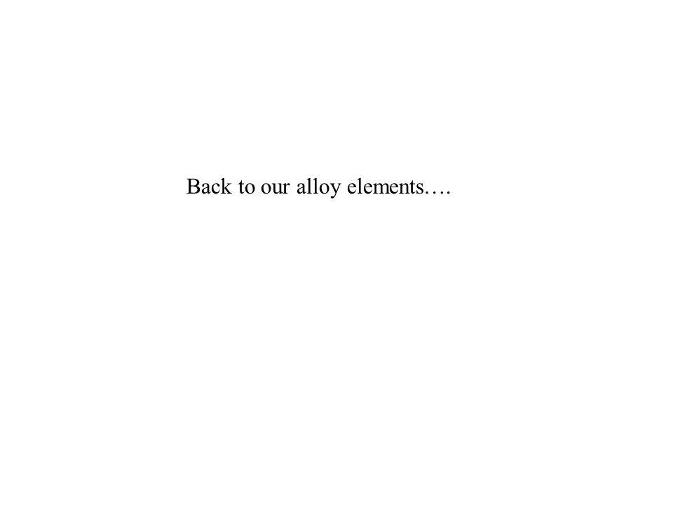 Back to our alloy elements….