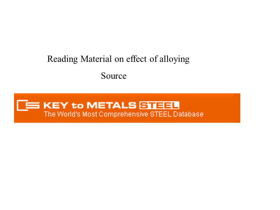 Reading Material on effect of alloying Source