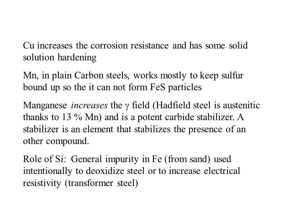 Cu increases the corrosion resistance and has some solid solution hardening Mn, in plain Carbon steels, works mostly to keep sulfur bound up so the it