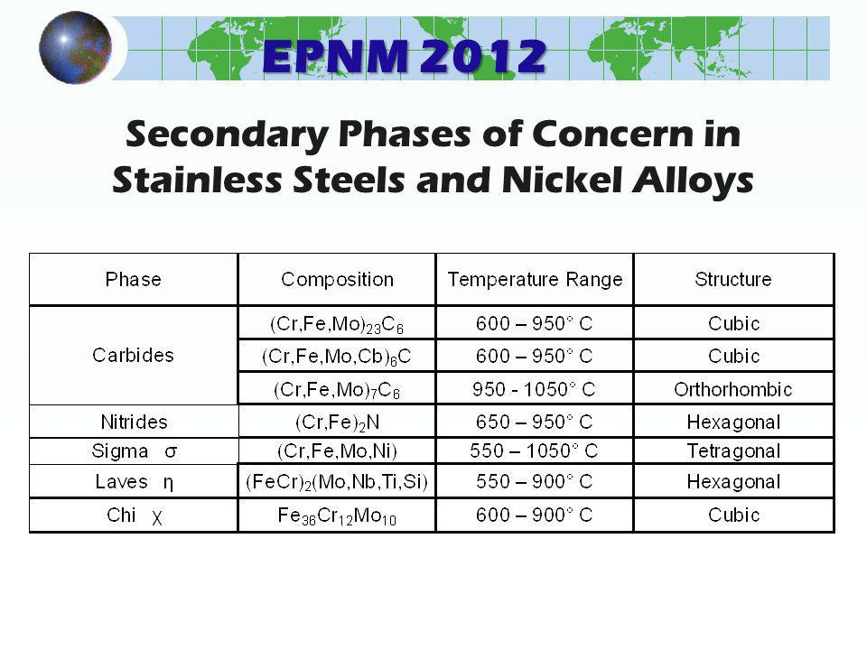 EPNM 2012 Secondary Phases of Concern in Stainless Steels and Nickel Alloys