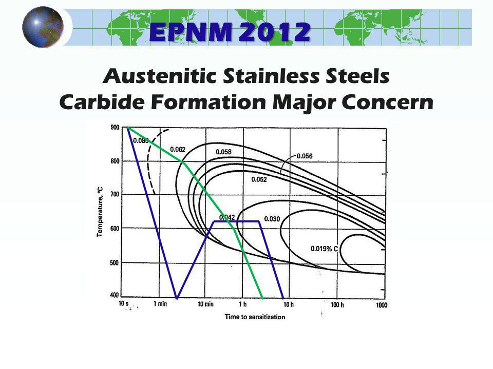 EPNM 2012 Austenitic Stainless Steels Carbide Formation Major Concern