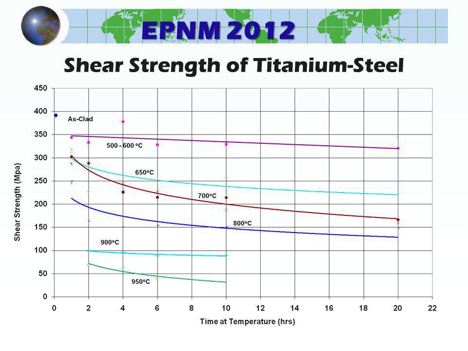 EPNM 2012 Shear Strength of Titanium-Steel