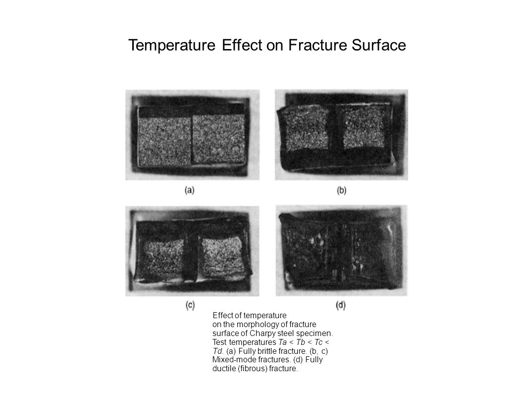 Effect of temperature on the morphology of fracture surface of Charpy steel specimen.