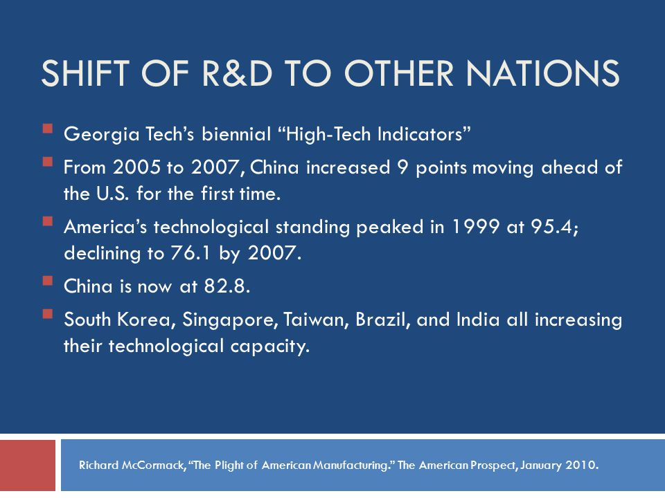 SHIFT OF R&D TO OTHER NATIONS Georgia Techs biennial High-Tech Indicators From 2005 to 2007, China increased 9 points moving ahead of the U.S.
